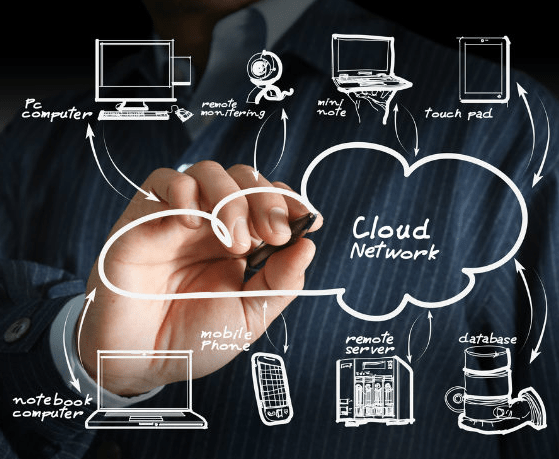 Mobile Device Management, business in movimento