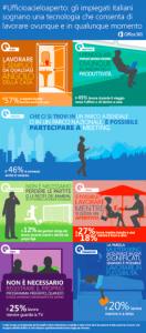Infografica Microsoft_smartwork