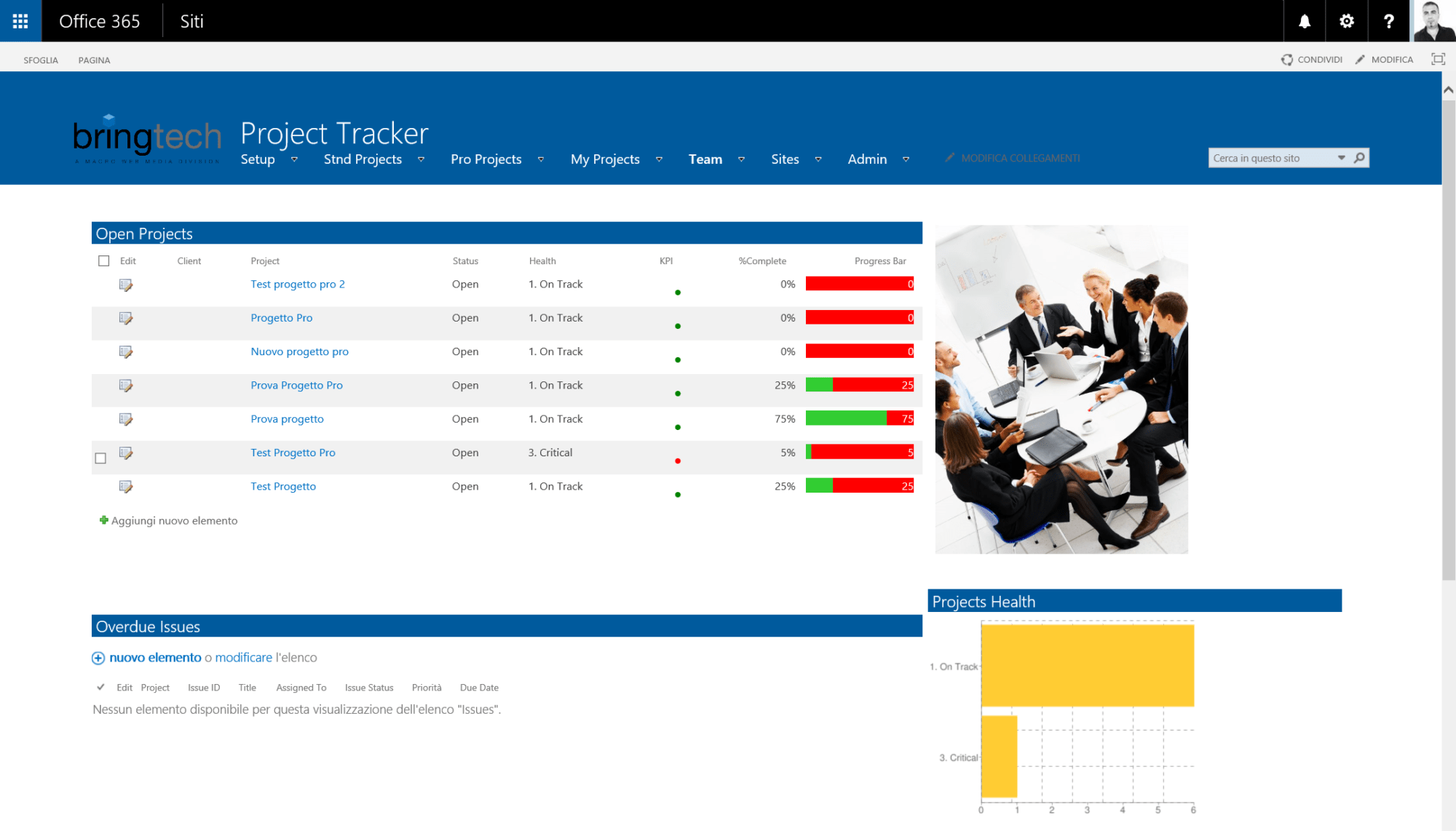 SharePoint Business Suite: un'alternativa valida per il project management