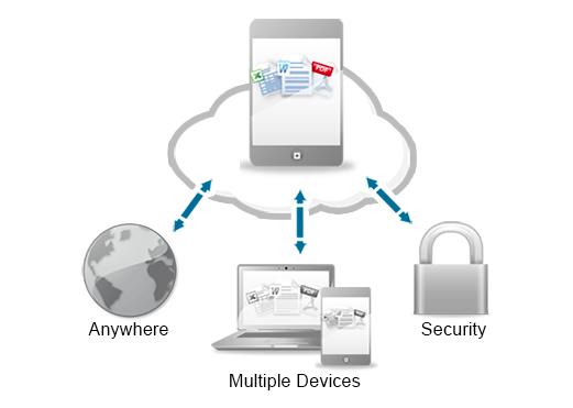 Mobility e BYOD: la soluzione di BringTech è Windows Intune.